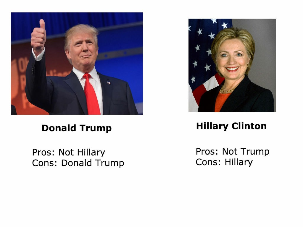 Pros and cons of Trump and Hillary